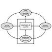Widening the wind power cluster framework ...