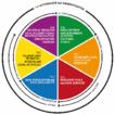 NFDI4Culture - Consortium for research ...