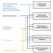 A modeler's manifesto: Synthesizing modeling ...